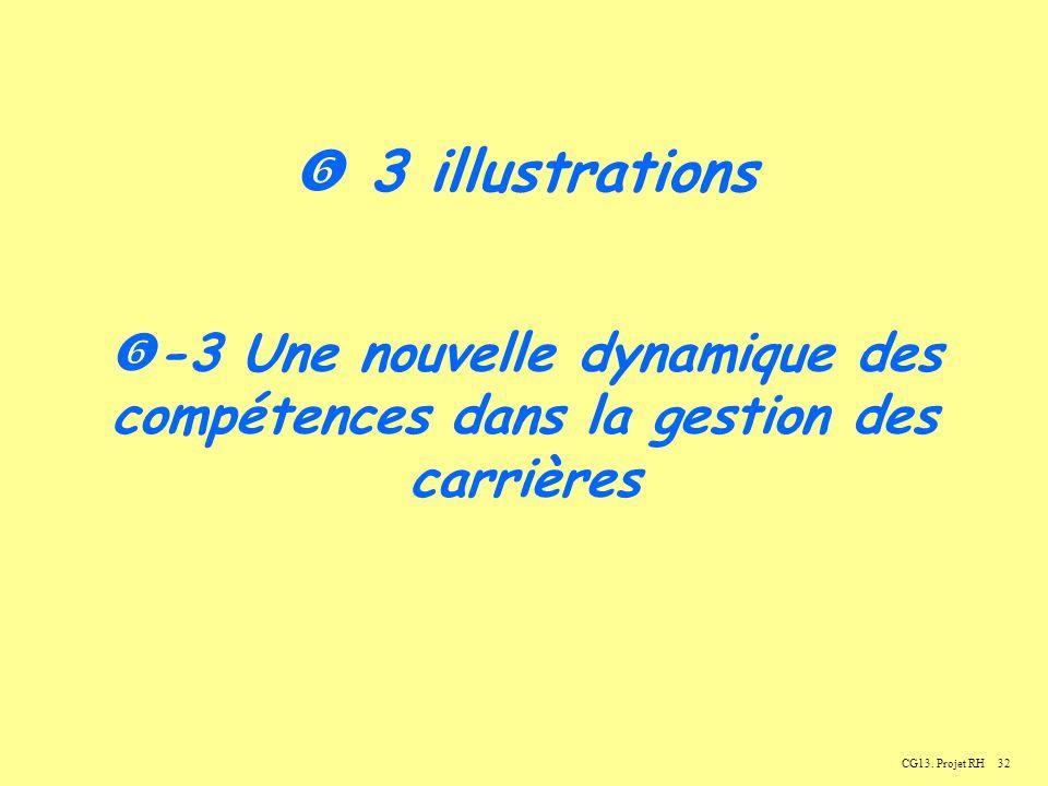 32 -3 Une nouvelle dynamique des compétences dans la gestion des carrières CG13.