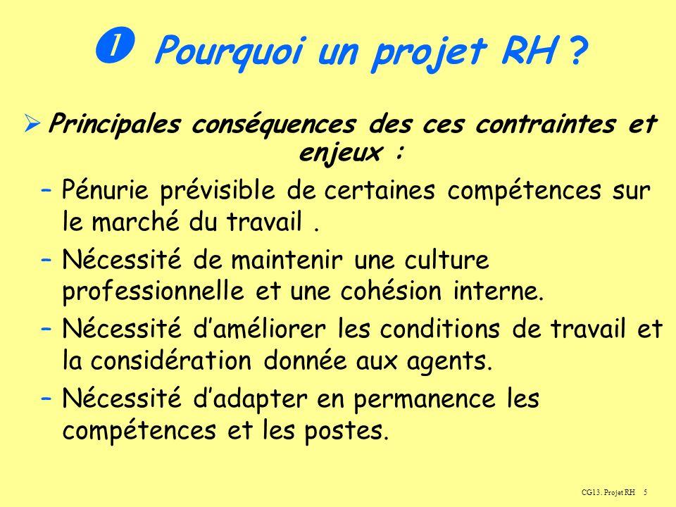 6 Le cadre de références défini par la Direction Générale CG13. Projet RH