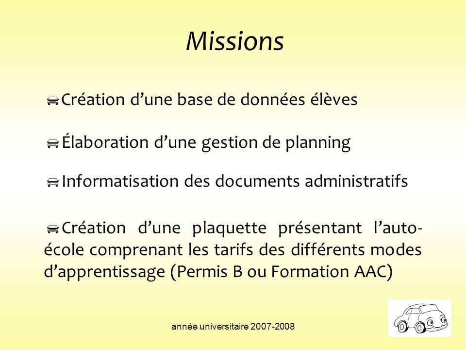 année universitaire 2007-2008 Missions Création dune base de données élèves Élaboration dune gestion de planning Informatisation des documents adminis