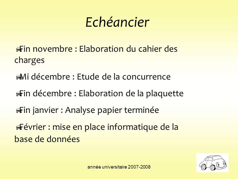 année universitaire 2007-2008 Echéancier Fin novembre : Elaboration du cahier des charges Mi décembre : Etude de la concurrence Fin décembre : Elabora
