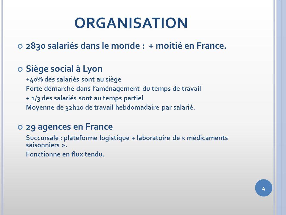 4 ORGANISATION 2830 salariés dans le monde : + moitié en France. Siège social à Lyon +40% des salariés sont au siège Forte démarche dans laménagement
