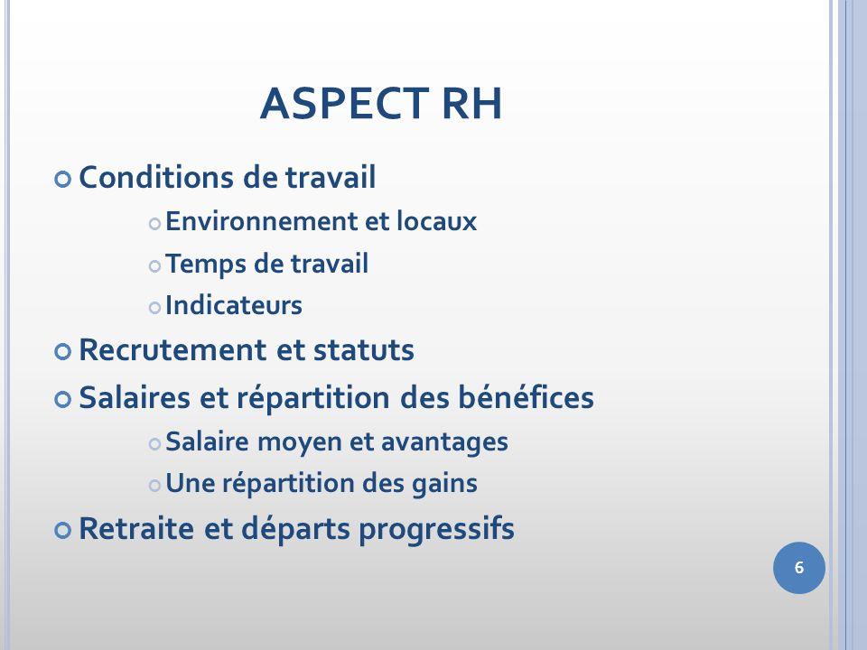6 ASPECT RH Conditions de travail Environnement et locaux Temps de travail Indicateurs Recrutement et statuts Salaires et répartition des bénéfices Sa