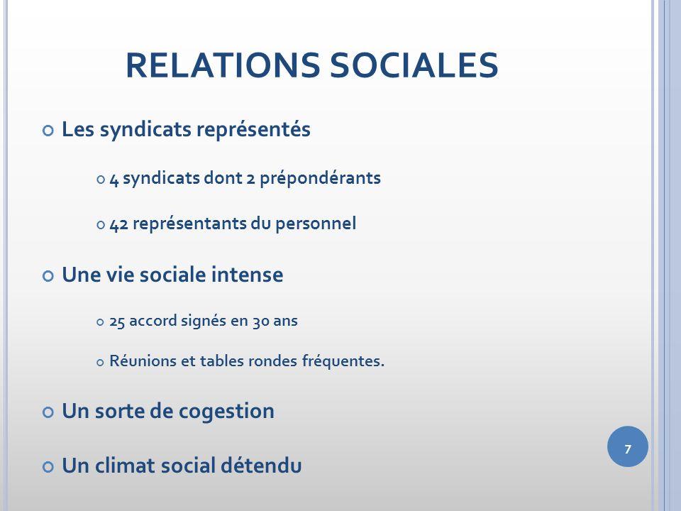 7 RELATIONS SOCIALES Les syndicats représentés 4 syndicats dont 2 prépondérants 42 représentants du personnel Une vie sociale intense 25 accord signés