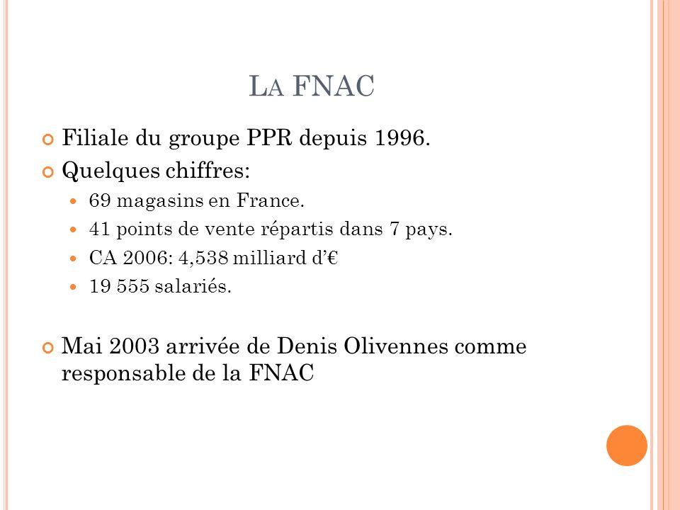 L A FNAC Filiale du groupe PPR depuis 1996. Quelques chiffres: 69 magasins en France.