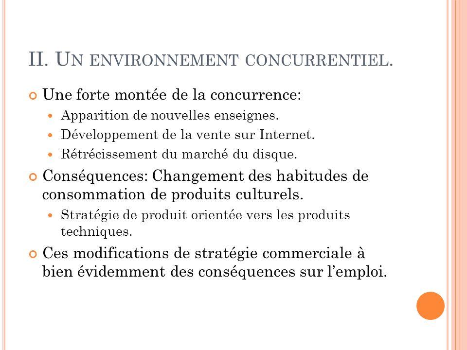 II. U N ENVIRONNEMENT CONCURRENTIEL.