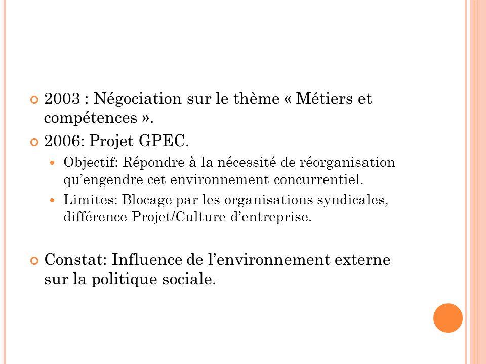 III.L A FNAC EN 2007-2008. Environnement externe fortement concurrentiel.