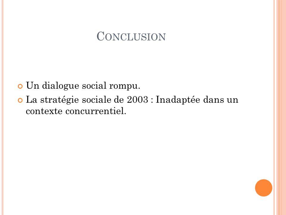 C ONCLUSION Un dialogue social rompu.