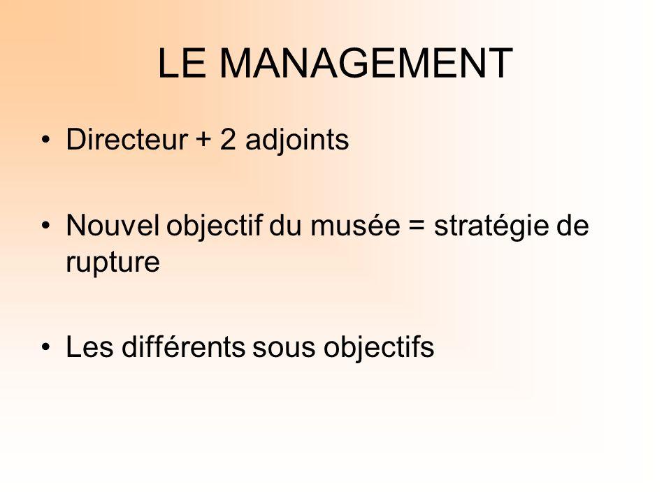 LE MANAGEMENT Directeur + 2 adjoints Nouvel objectif du musée = stratégie de rupture Les différents sous objectifs
