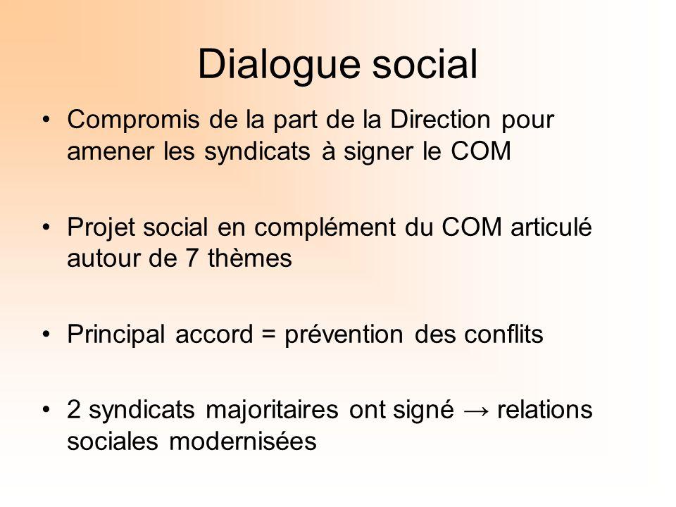 Dialogue social Compromis de la part de la Direction pour amener les syndicats à signer le COM Projet social en complément du COM articulé autour de 7