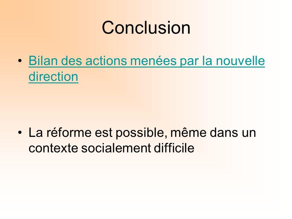 Conclusion Bilan des actions menées par la nouvelle directionBilan des actions menées par la nouvelle direction La réforme est possible, même dans un