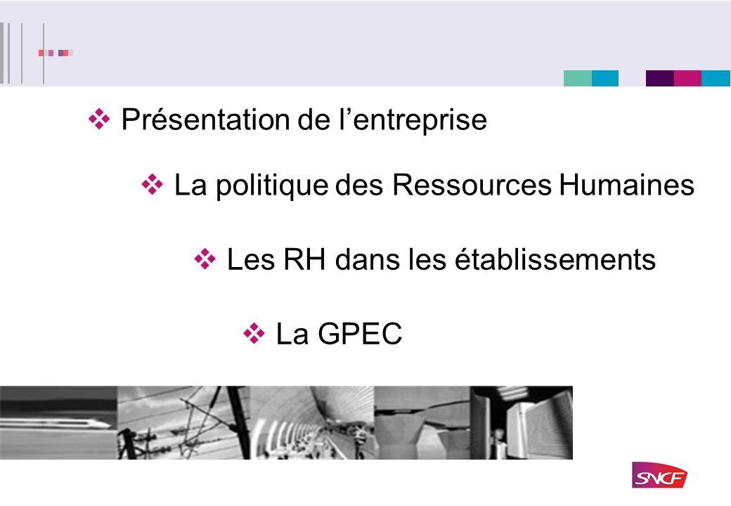 Présentation de lentreprise La GPEC La politique des Ressources Humaines Les RH dans les établissements
