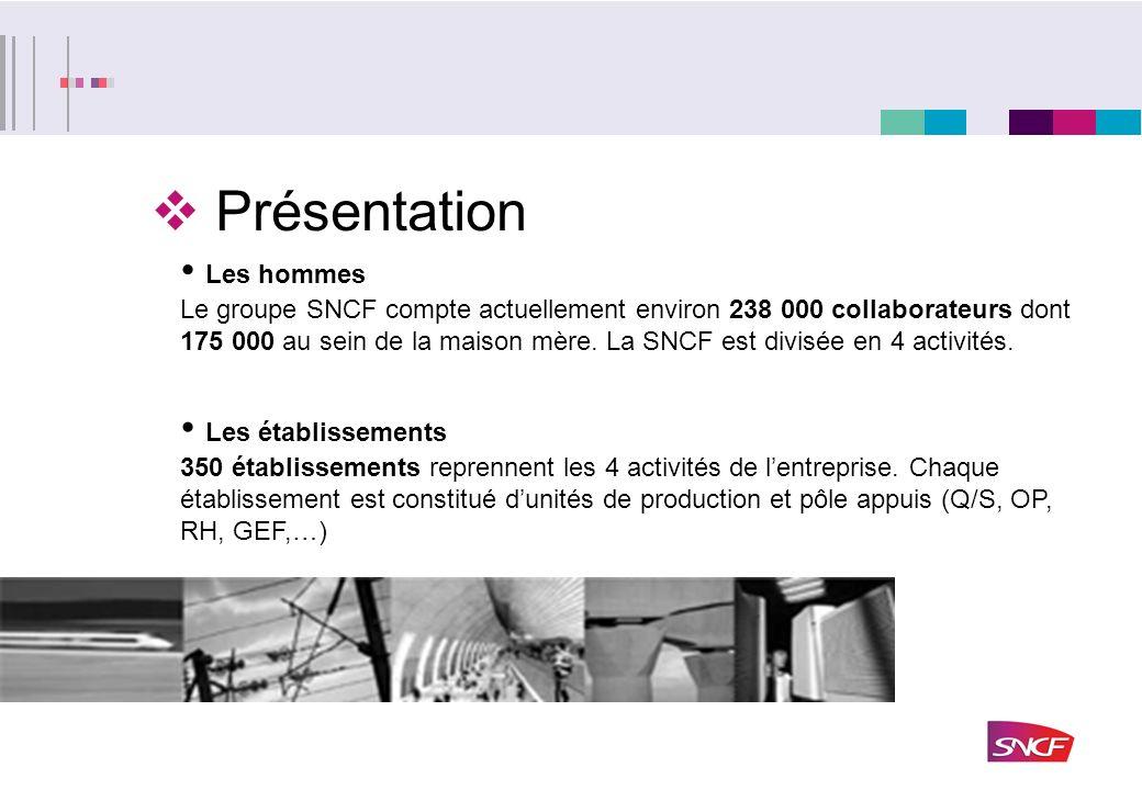 Présentation Les hommes Le groupe SNCF compte actuellement environ 238 000 collaborateurs dont 175 000 au sein de la maison mère. La SNCF est divisée