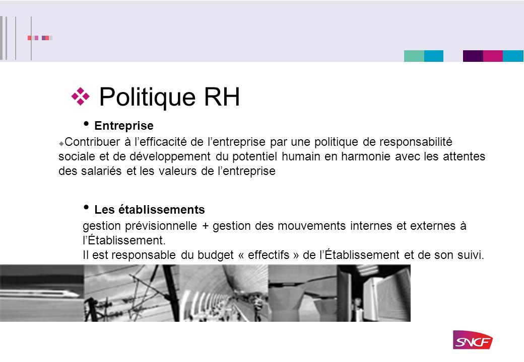 Politique RH Entreprise Contribuer à lefficacité de lentreprise par une politique de responsabilité sociale et de développement du potentiel humain en