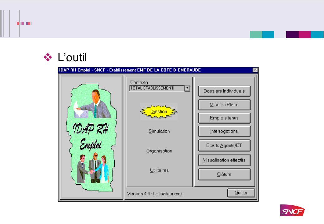 Loutil