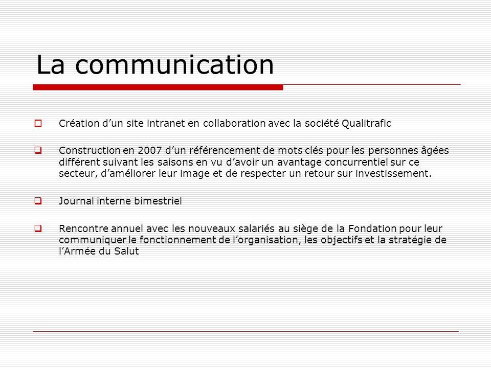 La communication Création dun site intranet en collaboration avec la société Qualitrafic Construction en 2007 dun référencement de mots clés pour les