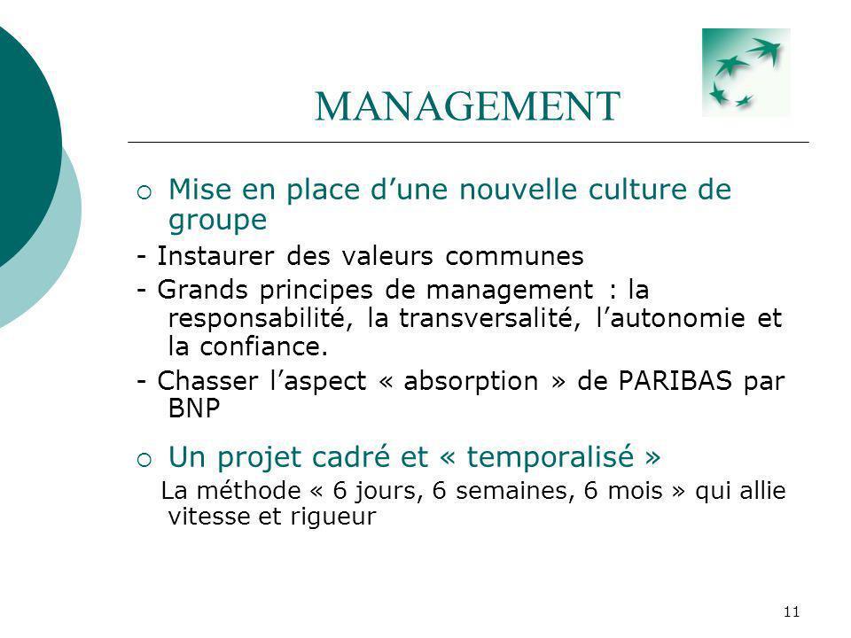 11 MANAGEMENT Mise en place dune nouvelle culture de groupe - Instaurer des valeurs communes - Grands principes de management : la responsabilité, la