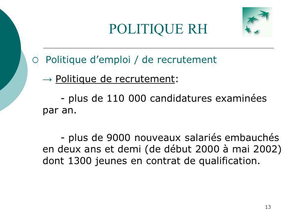 13 POLITIQUE RH Politique demploi / de recrutement Politique de recrutement: - plus de 110 000 candidatures examinées par an. - plus de 9000 nouveaux