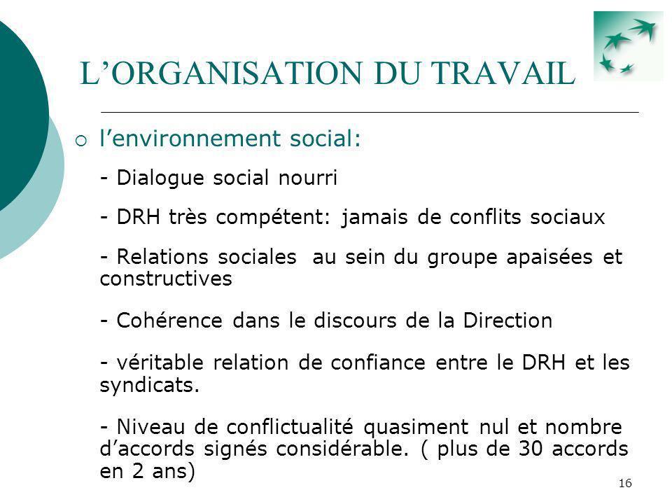 16 LORGANISATION DU TRAVAIL lenvironnement social: - Dialogue social nourri - DRH très compétent: jamais de conflits sociaux - Relations sociales au s
