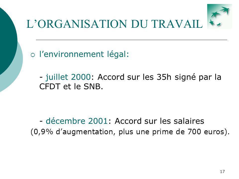 17 LORGANISATION DU TRAVAIL lenvironnement légal: - juillet 2000: Accord sur les 35h signé par la CFDT et le SNB. - décembre 2001: Accord sur les sala