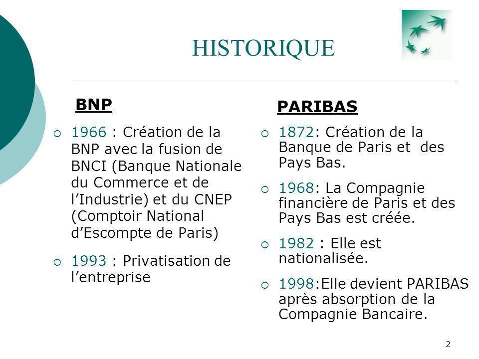 2 HISTORIQUE BNP 1966 : Création de la BNP avec la fusion de BNCI (Banque Nationale du Commerce et de lIndustrie) et du CNEP (Comptoir National dEscom