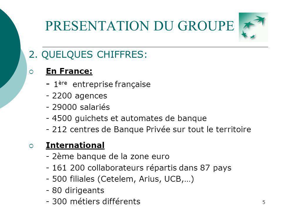 5 PRESENTATION DU GROUPE 2. QUELQUES CHIFFRES: En France: - 1 ère entreprise française - 2200 agences - 29000 salariés - 4500 guichets et automates de