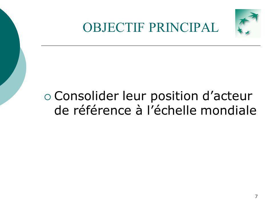 7 OBJECTIF PRINCIPAL Consolider leur position dacteur de référence à léchelle mondiale