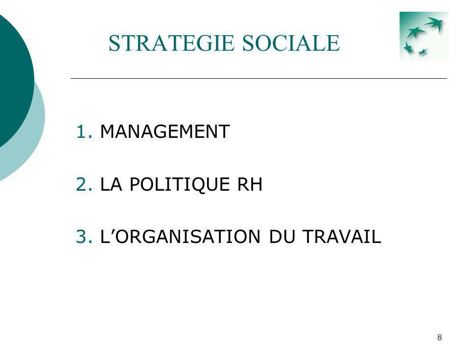 8 STRATEGIE SOCIALE 1. MANAGEMENT 2. LA POLITIQUE RH 3. LORGANISATION DU TRAVAIL