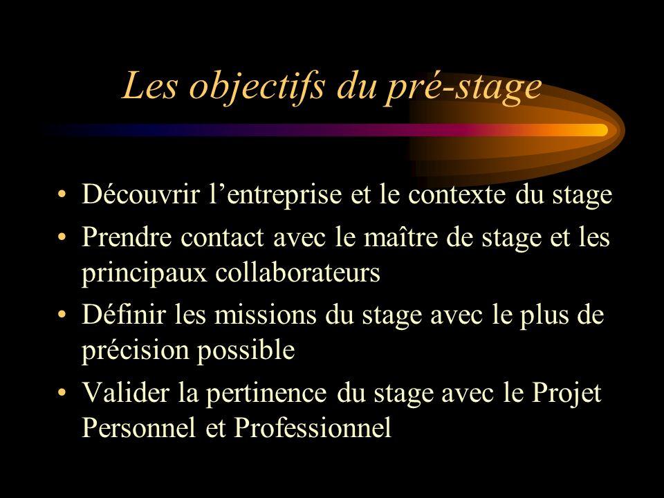 Les objectifs du pré-stage Découvrir lentreprise et le contexte du stage Prendre contact avec le maître de stage et les principaux collaborateurs Défi