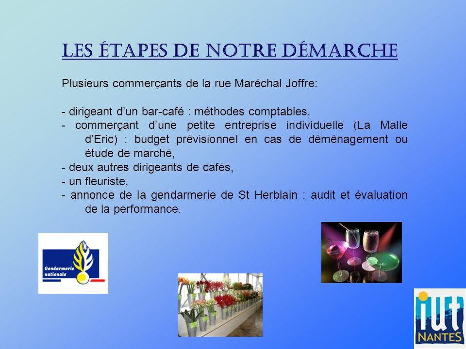 Les étapes de notre démarche Plusieurs commerçants de la rue Maréchal Joffre: - dirigeant dun bar-café : méthodes comptables, - commerçant dune petite