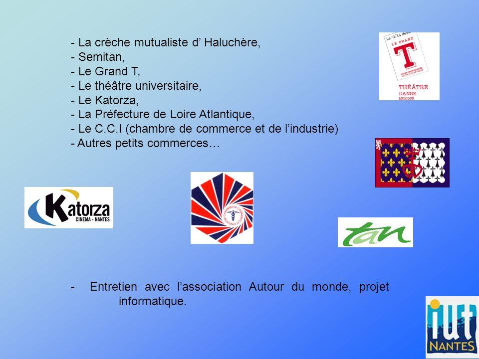 - La crèche mutualiste d Haluchère, - Semitan, - Le Grand T, - Le théâtre universitaire, - Le Katorza, - La Préfecture de Loire Atlantique, - Le C.C.I