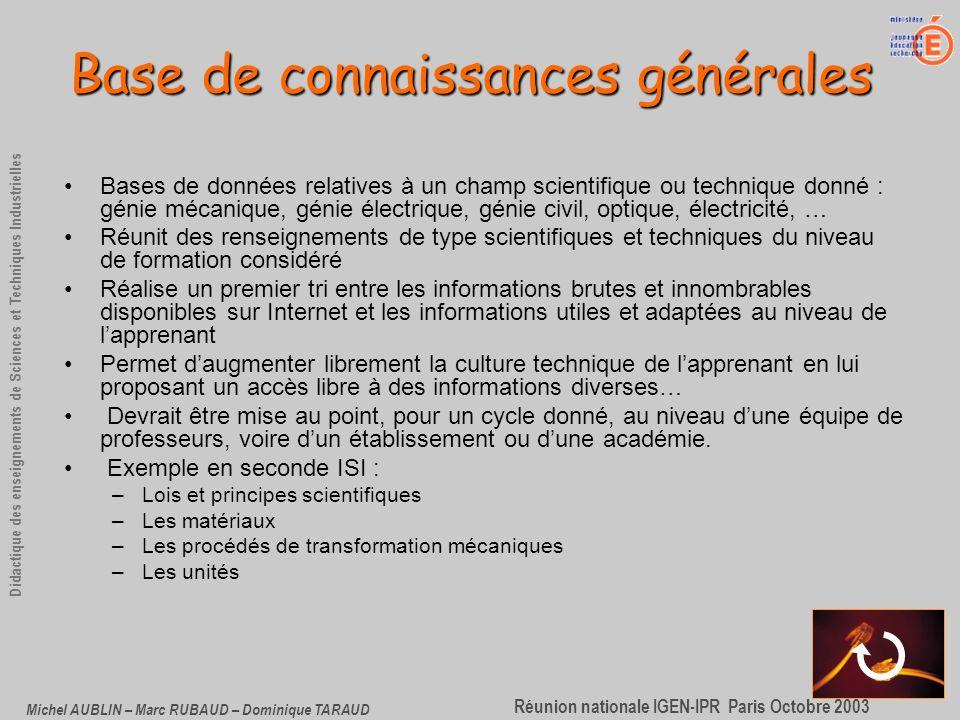 Réunion nationale IGEN-IPR Paris Octobre 2003 Michel AUBLIN – Marc RUBAUD – Dominique TARAUD Didactique des enseignements de Sciences et Techniques In