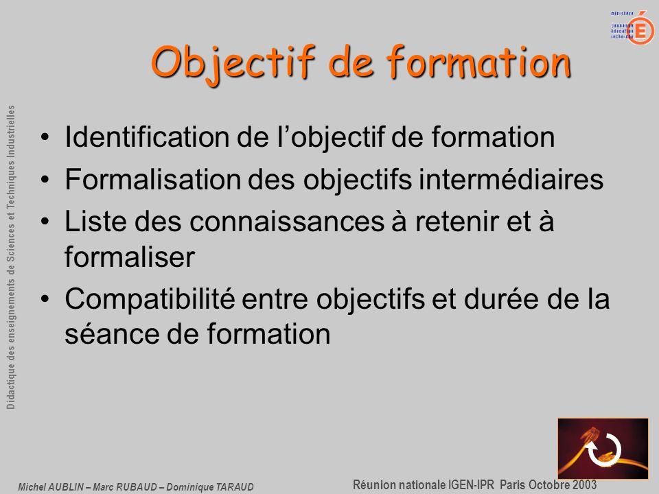 Réunion nationale IGEN-IPR Paris Octobre 2003 Michel AUBLIN – Marc RUBAUD – Dominique TARAUD Didactique des enseignements de Sciences et Techniques Industrielles Support technique Système technique représentatif des technologies actuelles, motivant.