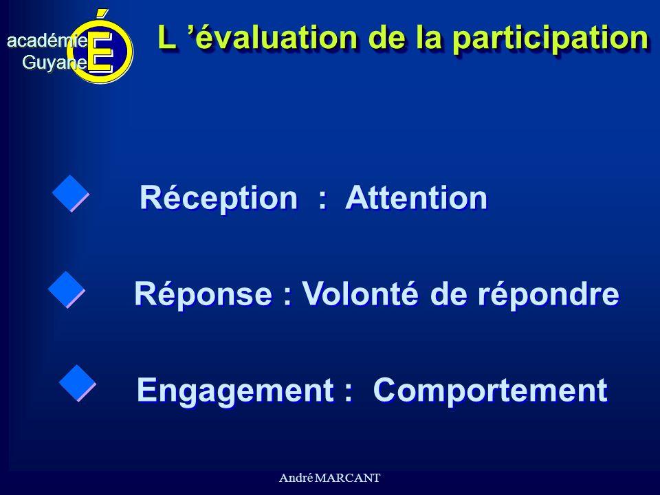 cv académieGuyaneacadémieGuyane André MARCANT L évaluation de la participation Réception : Attention Réponse : Volonté de répondre Engagement : Compor