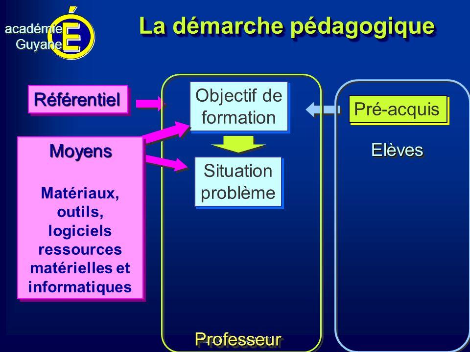 cv académieGuyaneacadémieGuyane André MARCANT La démarche pédagogique Objectif de formation Objectif de formation RéférentielRéférentiel Pré-acquis Si