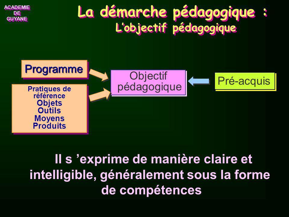 ACADEMIE DE GUYANE ACADEMIE ProfesseurProfesseur La démarche pédagogique Objectif pédagogique Objectif pédagogique ProgrammeProgramme Pré-acquis Probl