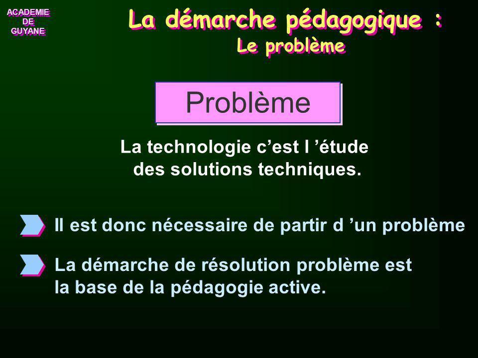 ACADEMIE DE GUYANE ACADEMIE La démarche pédagogique : Lobjectif pédagogique Objectif pédagogique Objectif pédagogique Pré-acquis ProgrammeProgramme Pr