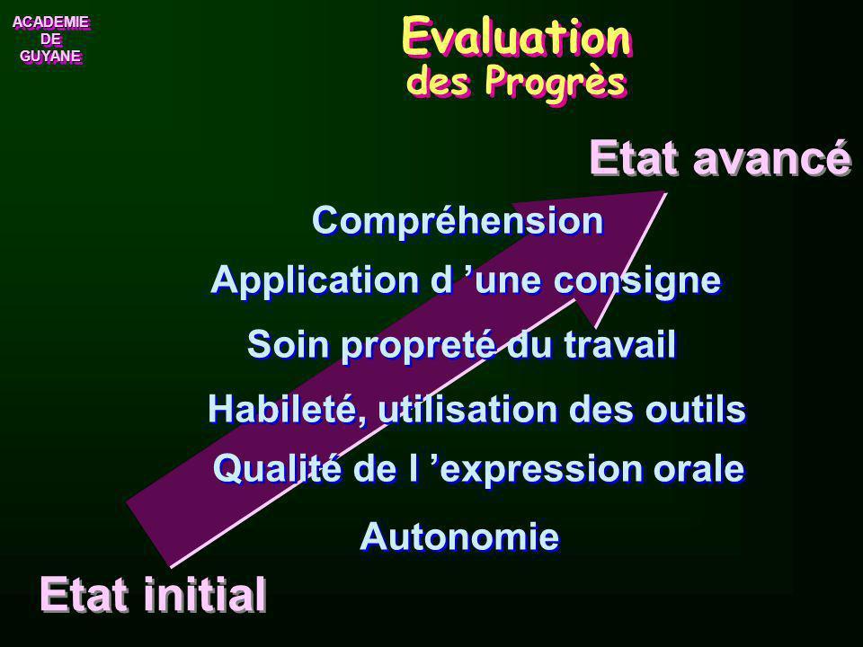 ACADEMIE DE GUYANE ACADEMIE L évaluation EvaluationEvaluation PP PP PP rogrèsarticipation roductions