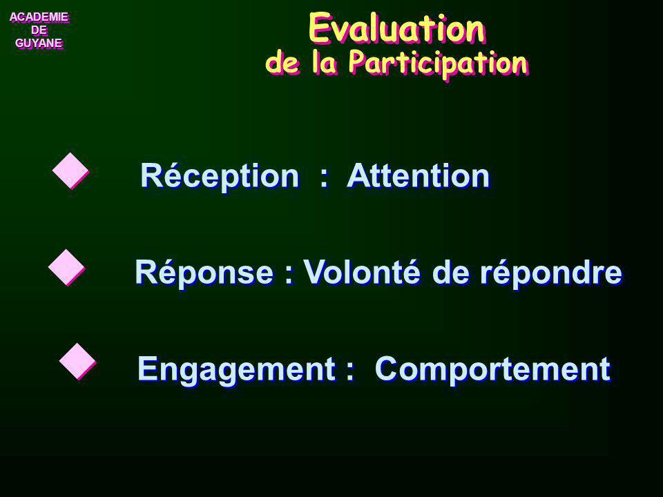 ACADEMIE DE GUYANE ACADEMIE Etat initial Etat avancé Evaluation des Progrès Compréhension Application d une consigne Soin propreté du travail Qualité