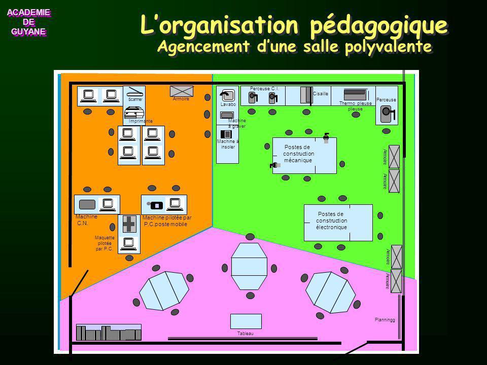 ACADEMIE DE GUYANE ACADEMIE Lorganisation pédagogique Agencement dune salle polyvalente Zone de Réalisation Zone de Réalisation Zone d étude Zone d ét