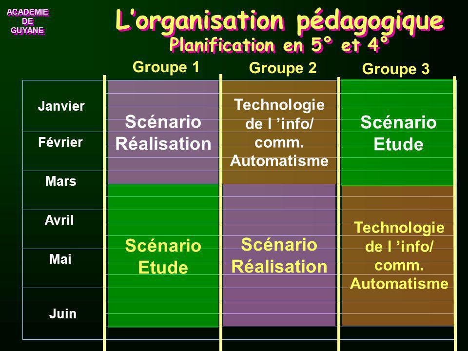 ACADEMIE DE GUYANE ACADEMIE Lorganisation pédagogique Planification en 5° et 4° Septembre Octobre Novembre Décembre Technologie de l info/ comm. Autom