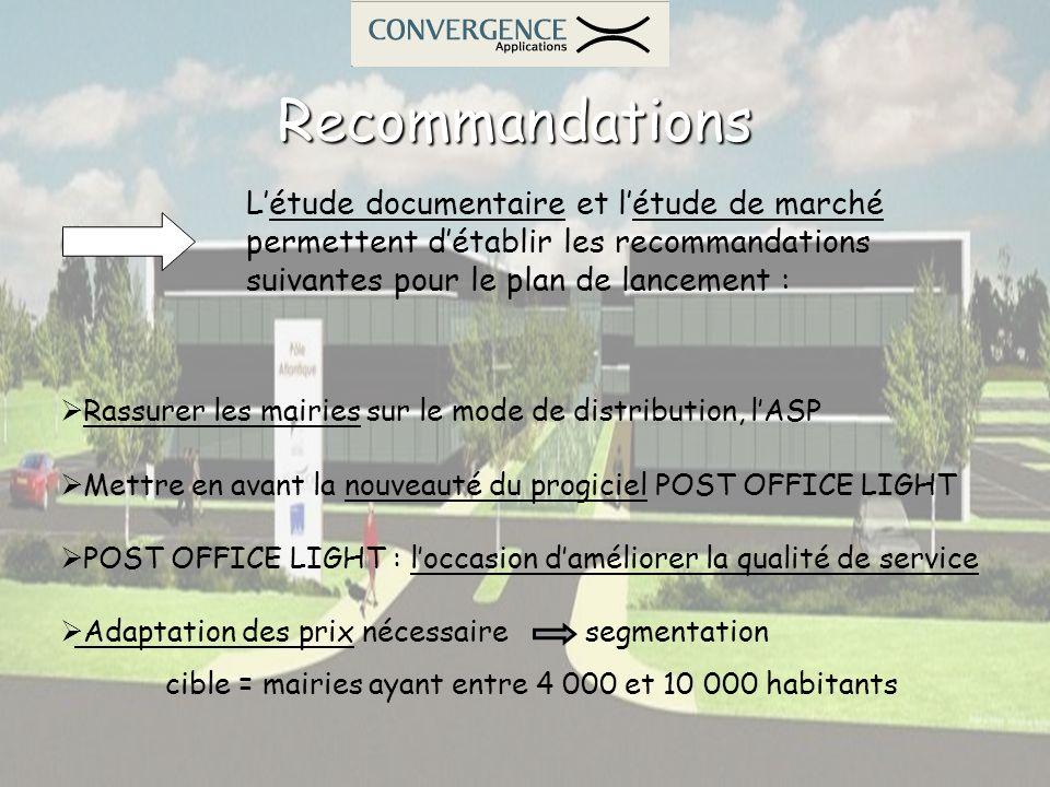 Recommandations Létude documentaire et létude de marché permettent détablir les recommandations suivantes pour le plan de lancement : Rassurer les mai
