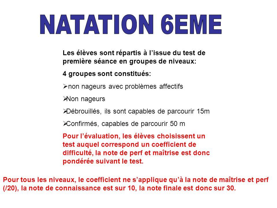 Les élèves sont répartis à lissue du test de première séance en groupes de niveaux: 4 groupes sont constitués: non nageurs avec problèmes affectifs No
