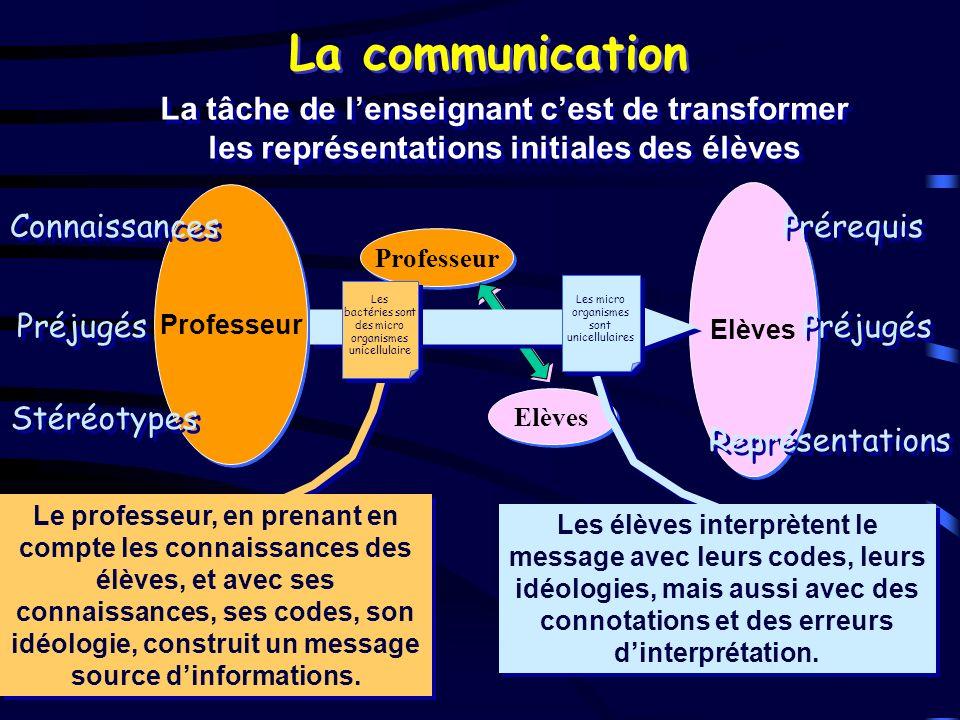 La communication La tâche de lenseignant cest de transformer les représentations initiales des élèves La tâche de lenseignant cest de transformer les