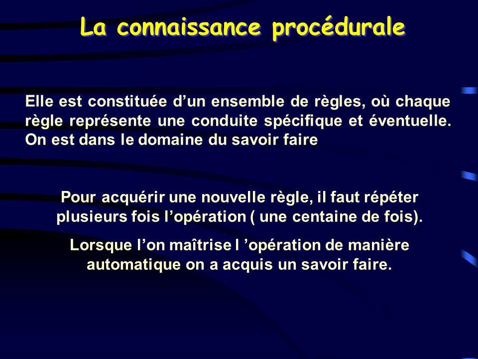 La connaissance procédurale Elle est constituée dun ensemble de règles, où chaque règle représente une conduite spécifique et éventuelle. On est dans