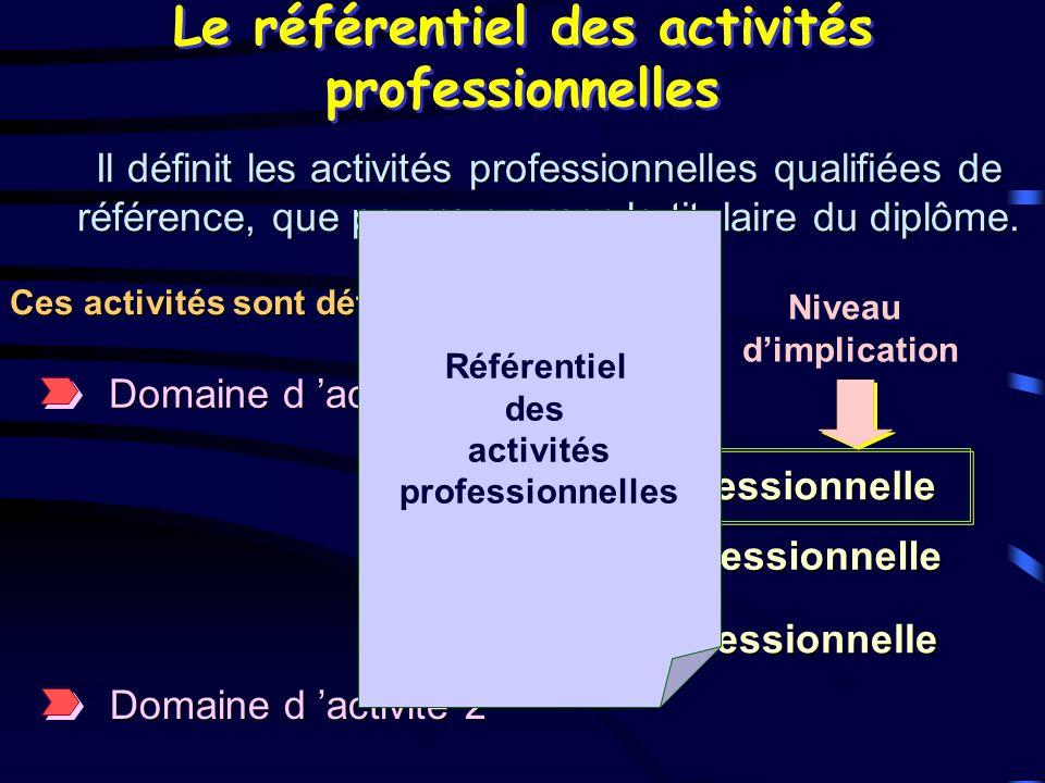 Le référentiel des activités professionnelles Il définit les activités professionnelles qualifiées de référence, que pourra exercer le titulaire du di