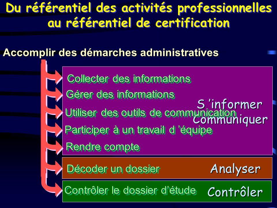 Contrôler Contrôler Analyser Analyser S informer S informer Communiquer Communiquer Du référentiel des activités professionnelles au référentiel de ce