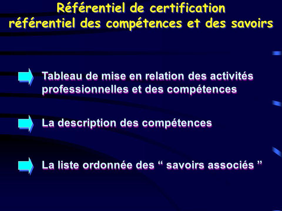 Référentiel de certification référentiel des compétences et des savoirs Tableau de mise en relation des activités professionnelles et des compétences