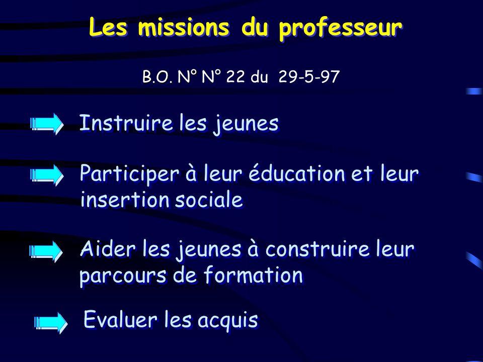 Les missions du professeur B.O. N° B.O. N° N° 22 du 29-5-97 Instruire les jeunes Evaluer les acquis Aider les jeunes à construire leur parcours de for
