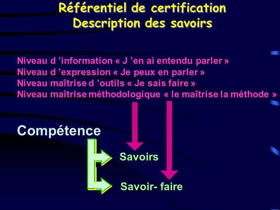 Référentiel de certification Description des savoirs Compétence Savoirs Savoir- faire Niveau d information « J en ai entendu parler » Niveau d express