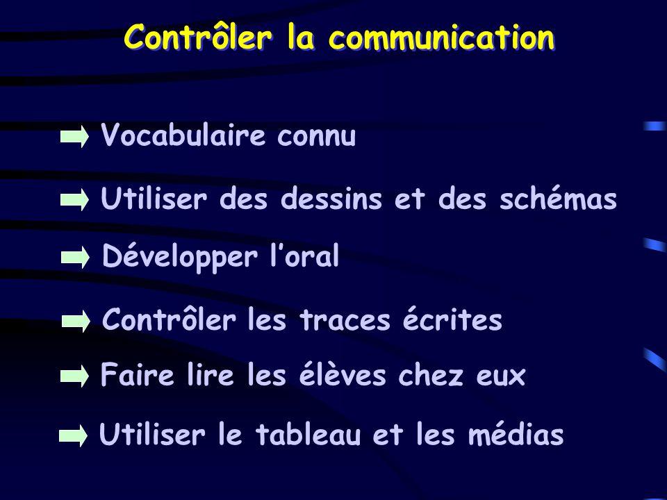 Contrôler la communication Vocabulaire connu Utiliser des dessins et des schémas Développer loral Contrôler les traces écrites Faire lire les élèves c